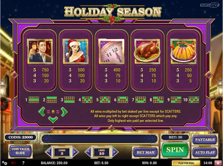 Holiday season slot paytable